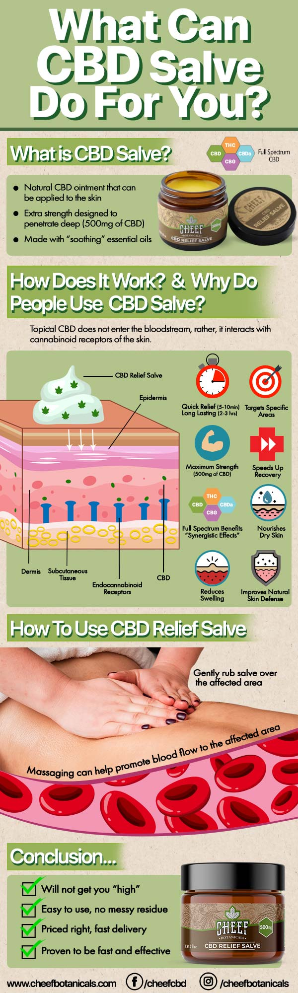 CBD Salve topical application see what it is how it works and how to apply it