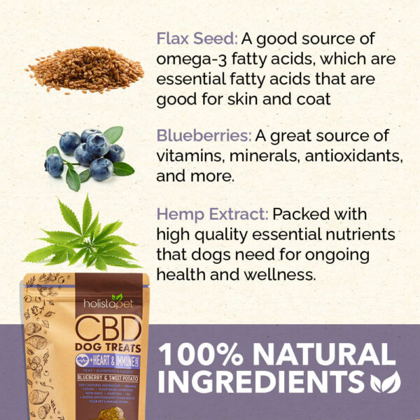 CBD Dog Treats for Heart and Immune ingredients